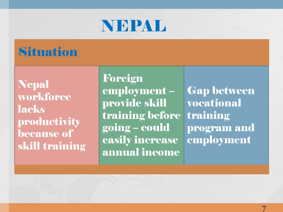 Ministries Participatory District Development Program Department of Labor Department of Cottage & Small Industry CTEVT Vocational Training and Community Development Program Training Institute Skills for Employment Project NGOs Training for Employment F-skill Rural Development Bank IV.
