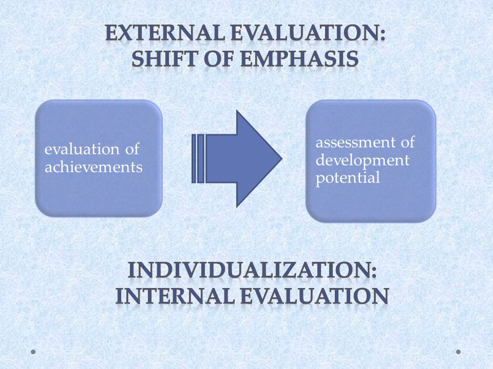 evaluation of achievements assessment of development potential