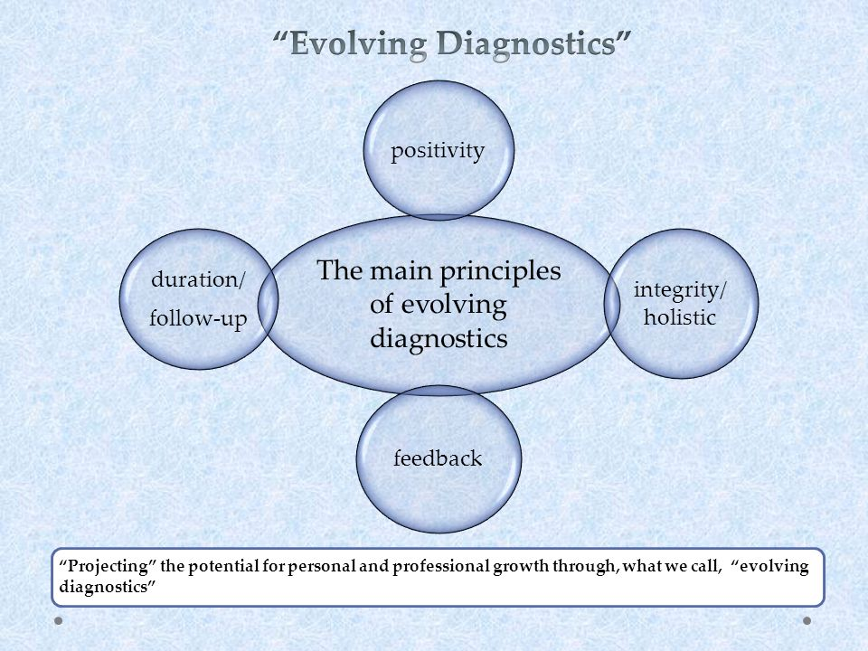 Projecting the potential for personal and professional growth through, what we call, evolving diagnostics The main principles of evolving diagnostics positivity integrity/ holistic feedback duration/ follow-up