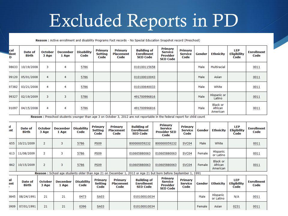 Excluded Reports in PD