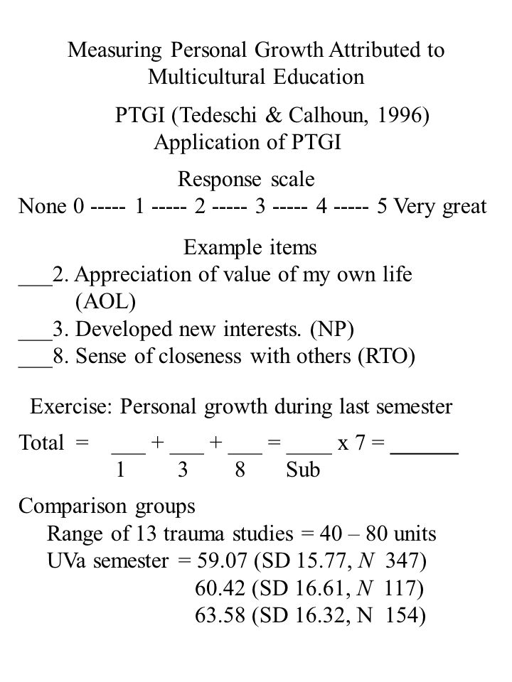Measuring Personal Growth Attributed to Multicultural Education PTGI (Tedeschi & Calhoun, 1996) Application of PTGI Response scale None Very great Example items ___2.