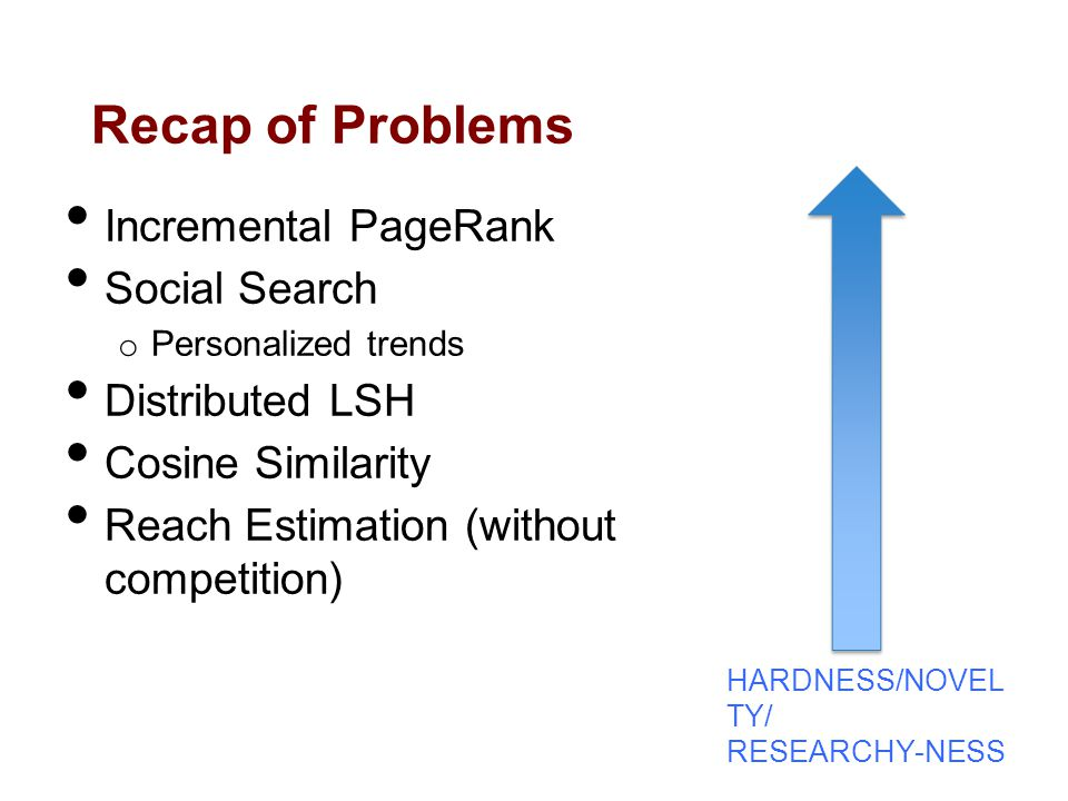 Recap of Problems Incremental PageRank Social Search o Personalized trends Distributed LSH Cosine Similarity Reach Estimation (without competition) HARDNESS/NOVEL TY/ RESEARCHY-NESS