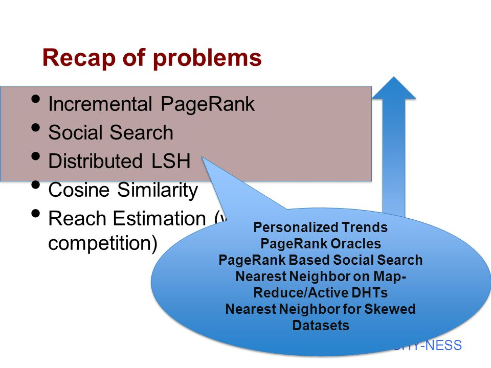 Recap of problems Incremental PageRank Social Search Distributed LSH Cosine Similarity Reach Estimation (without competition) HARDNESS/NOVEL TY/ RESEARCHY-NESS Personalized Trends PageRank Oracles PageRank Based Social Search Nearest Neighbor on Map- Reduce/Active DHTs Nearest Neighbor for Skewed Datasets Personalized Trends PageRank Oracles PageRank Based Social Search Nearest Neighbor on Map- Reduce/Active DHTs Nearest Neighbor for Skewed Datasets