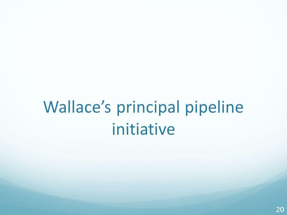 Wallaces principal pipeline initiative 20