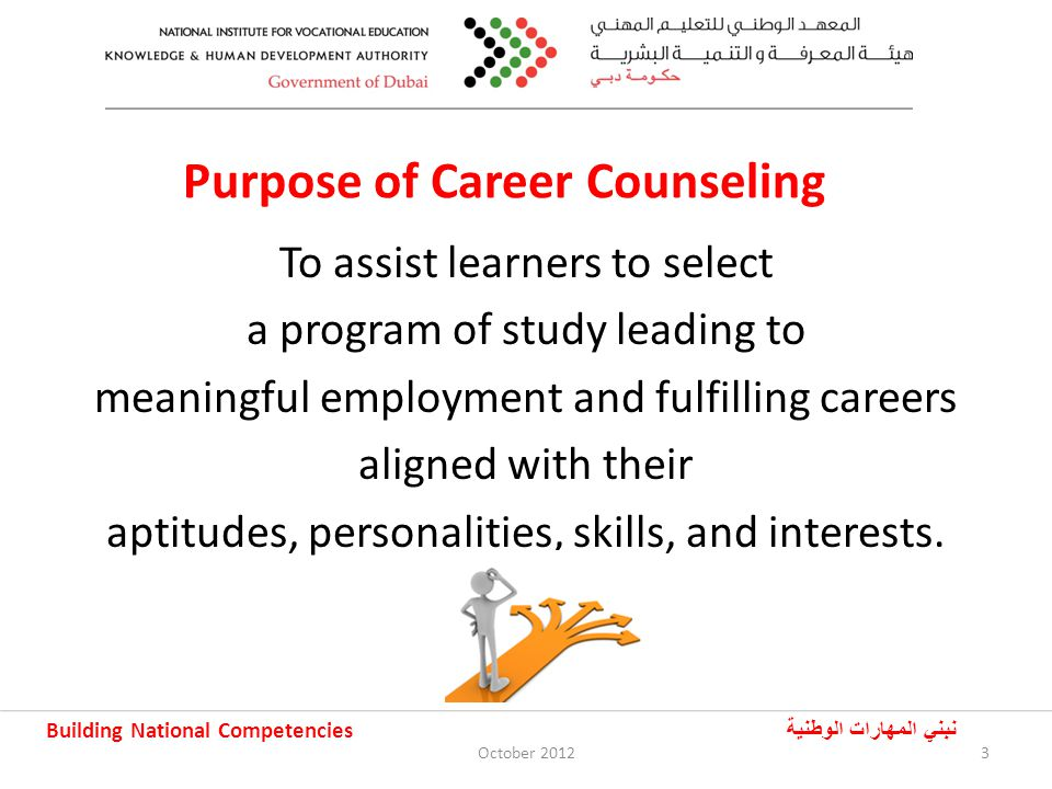 Building National Competencies نبني المهارات الوطنية October 20124 Career Counseling Model WhenBefore taking programDuring programAfter taking program WhoProspective LearnersLearners in ProgramGraduates How Institute visits to schools School visits to the Institute Education exhibitions Inquiries Exposure to individual areas of work Vocational and work- related scenarios On-the-job training Industry visits Help with employment Link with employment support agencies (e.g.