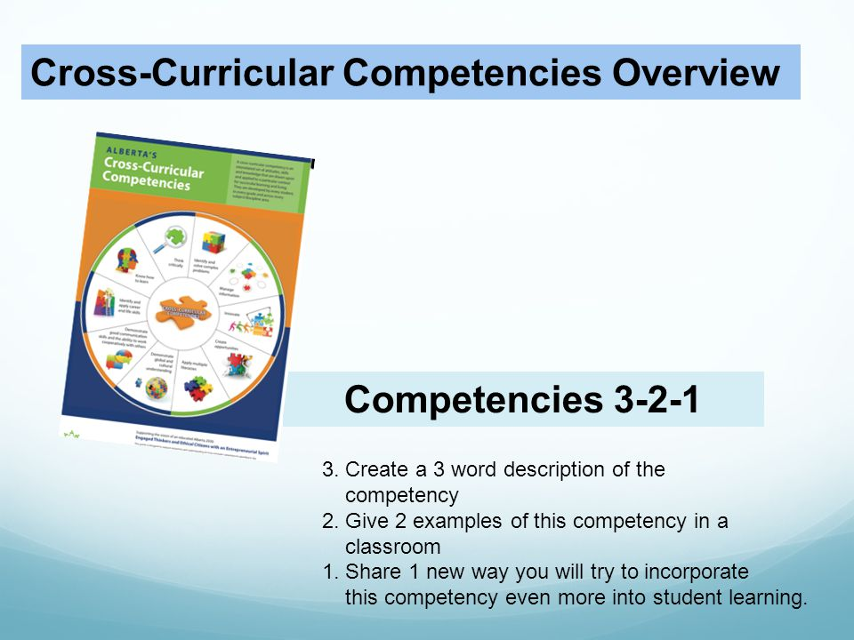 Competencies 3-2-1 Cross-Curricular Competencies Overview 3. Create a 3 word description of the competency 2. Give 2 examples of this competency in a