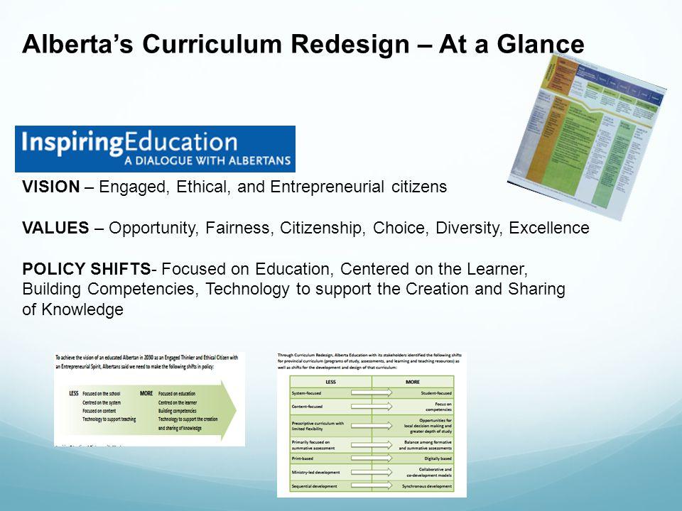Minister Johnson: Backgrounder to Inspiring Education CASS Inspiring Education Symposium, Calgary March 2014