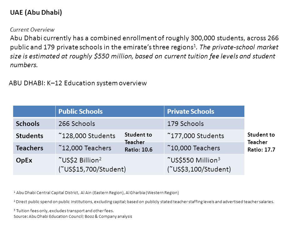 UAE (Abu Dhabi) Current Overview Abu Dhabi currently has a combined enrollment of roughly 300,000 students, across 266 public and 179 private schools