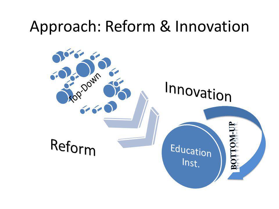 Main Areas of Reform Learning Teaching Modernization Mobility Labor market Life-long Curriculum Diversified Tuition fees Loans Funding Accountability Autonomy Strategic partnerships Quality assurance Modernize Management Equal access Internationalization Governance Reg.