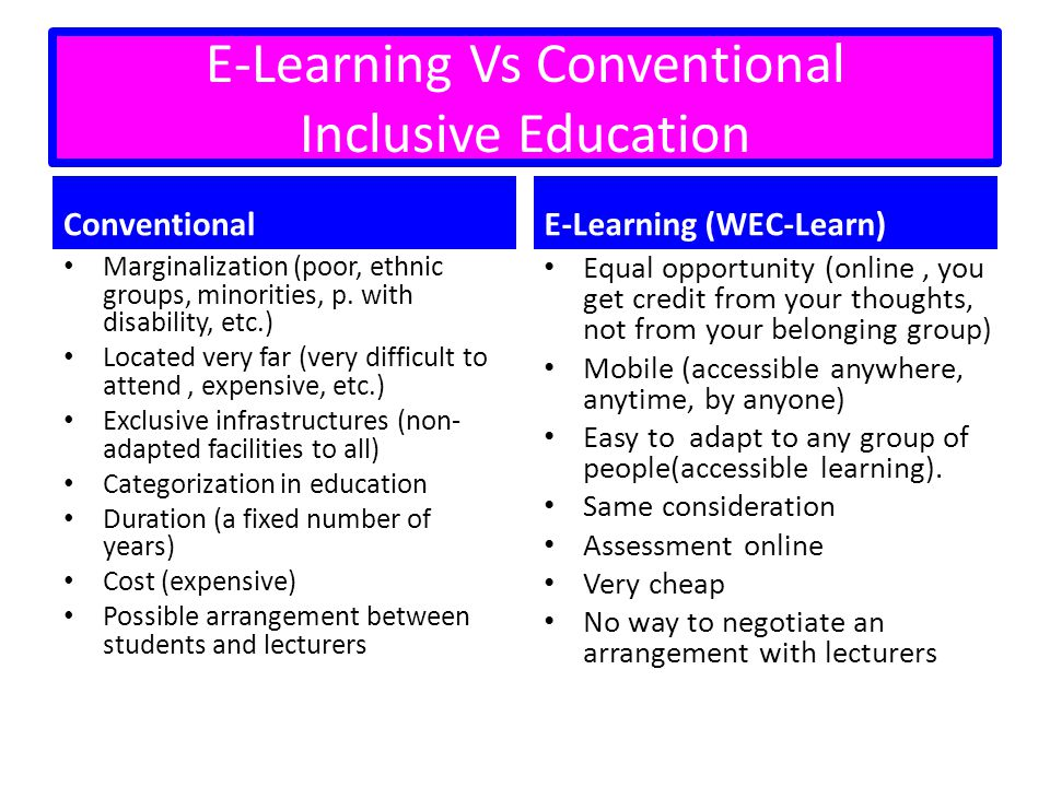 E-Learning Vs Conventional Inclusive Education Conventional Marginalization (poor, ethnic groups, minorities, p. with disability, etc.) Located very f