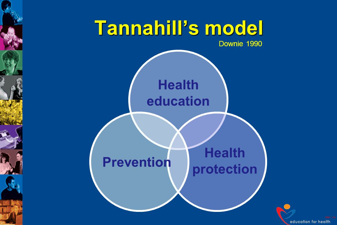 education for health DEB v109 Cervical cancer Use of condoms Cervical screening HPV Vaccination