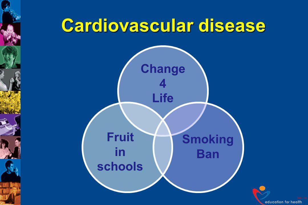 education for health DEB v109 Cardiovascular disease Change 4 Life Smoking Ban Fruit in schools