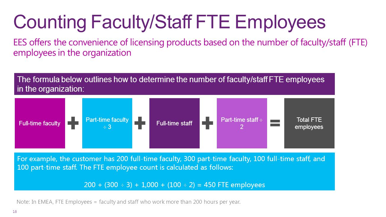 EES offers the convenience of licensing products based on the number of faculty/staff (FTE) employees in the organization Counting Faculty/Staff FTE E