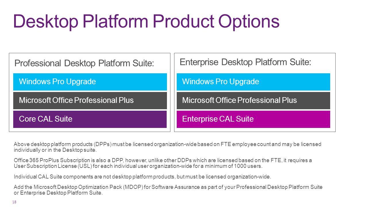 Desktop Platform Product Options Windows Pro Upgrade Microsoft Office Professional Plus Core CAL Suite Windows Pro Upgrade Microsoft Office Profession