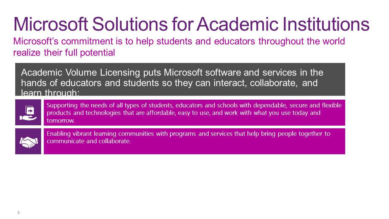 Microsoft Solutions for Academic Institutions Microsofts commitment is to help students and educators throughout the world realize their full potentia