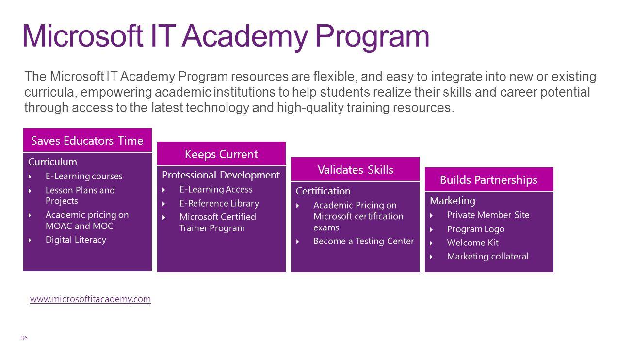 Microsoft IT Academy Program Saves Educators Time Keeps Current Builds Partnerships Validates Skills www.microsoftitacademy.com The Microsoft IT Acade