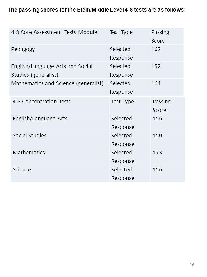 49 4-8 Core Assessment Tests Module:Test Type Passing Score Pedagogy Selected Response 162 English/Language Arts and Social Studies (generalist) Selec