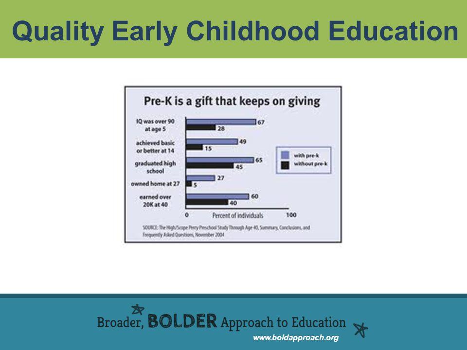 www.boldapproach.org Quality Early Childhood Education