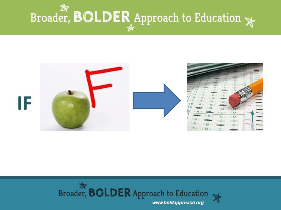 www.boldapproach.org Misdiagnosing the Gap