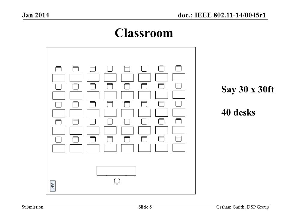 doc.: IEEE 802.11-14/0045r1 Submission Classroom Jan 2014 Graham Smith, DSP GroupSlide 6 Say 30 x 30ft 40 desks