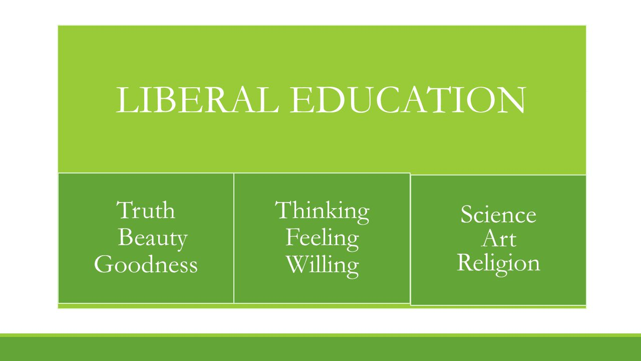 LIBERAL EDUCATION Truth Beauty Goodness Thinking Feeling Willing Science Art Religion