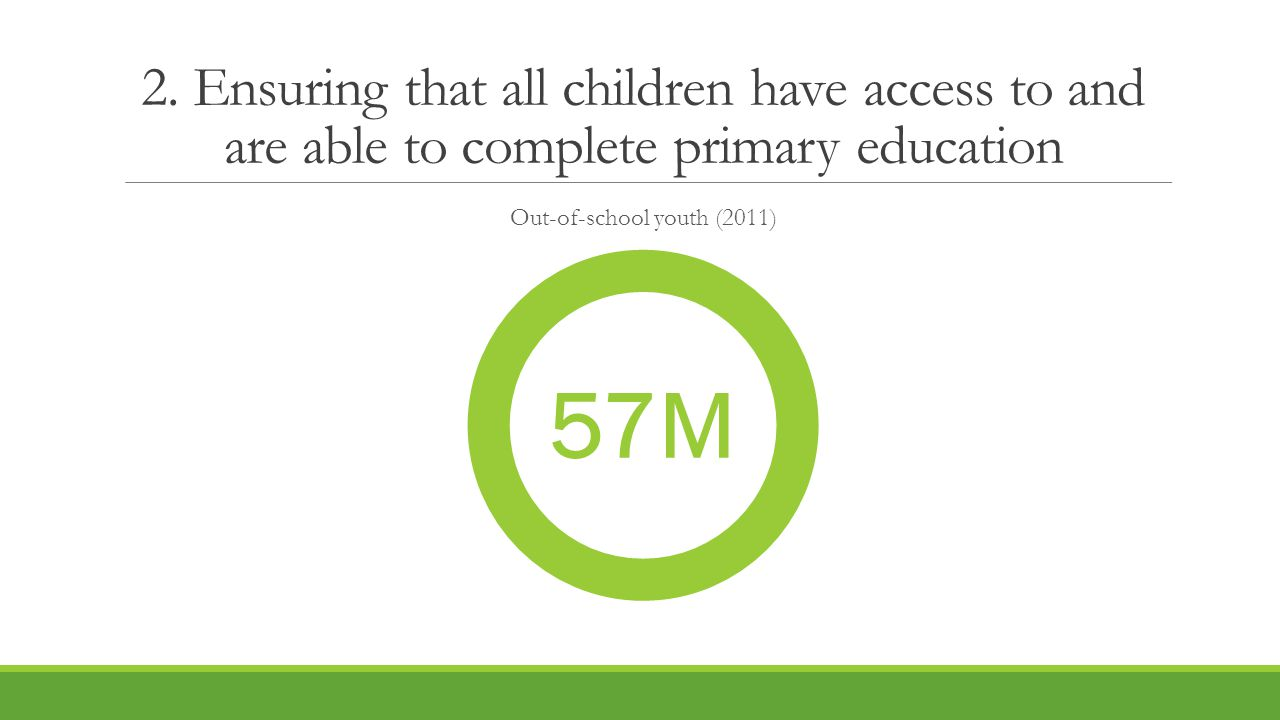 2. Ensuring that all children have access to and are able to complete primary education 57M