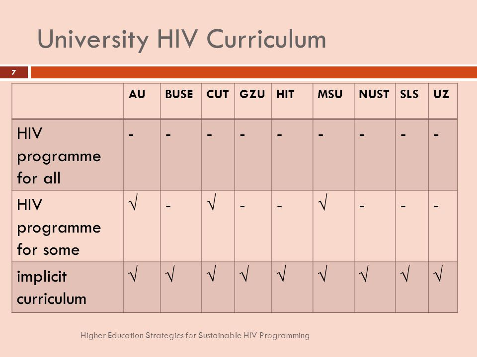University HIV Curriculum AUBUSECUTGZUHITMSUNUSTSLSUZ HIV programme for all --------- HIV programme for some - -- --- implicit curriculum 7 Higher Education Strategies for Sustainable HIV Programming