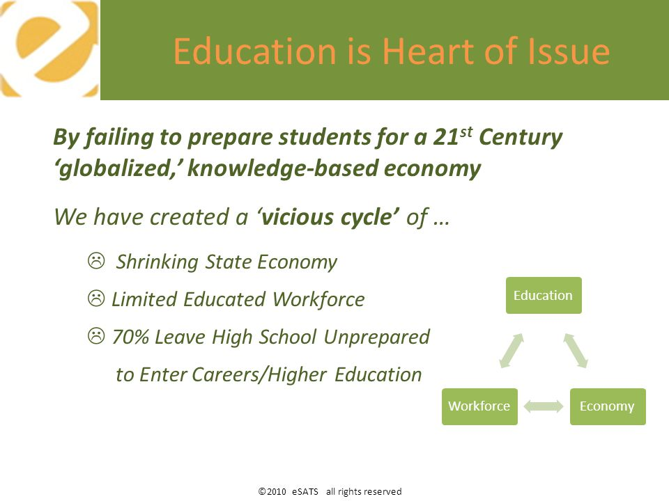 ©2010 eSATS all rights reserved Education is Heart of Issue By failing to prepare students for a 21 st Century globalized, knowledge-based economy We have created a vicious cycle of … Shrinking State Economy Limited Educated Workforce 70% Leave High School Unprepared to Enter Careers/Higher Education EducationEconomyWorkforce