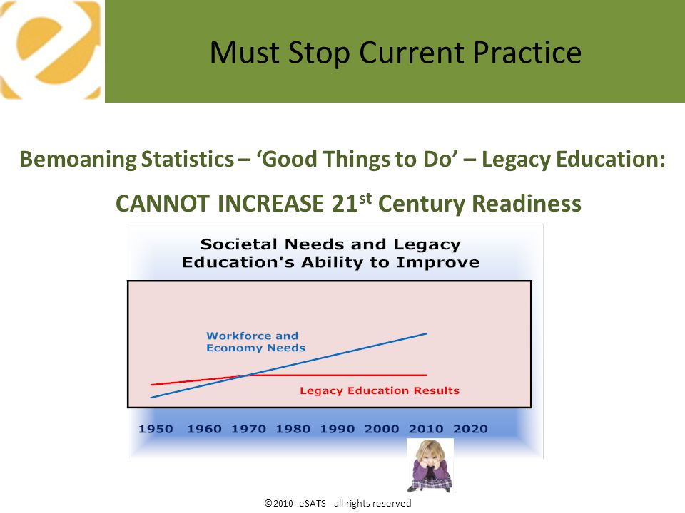 ©2010 eSATS all rights reserved Must Stop Current Practice Bemoaning Statistics – Good Things to Do – Legacy Education: CANNOT INCREASE 21 st Century Readiness