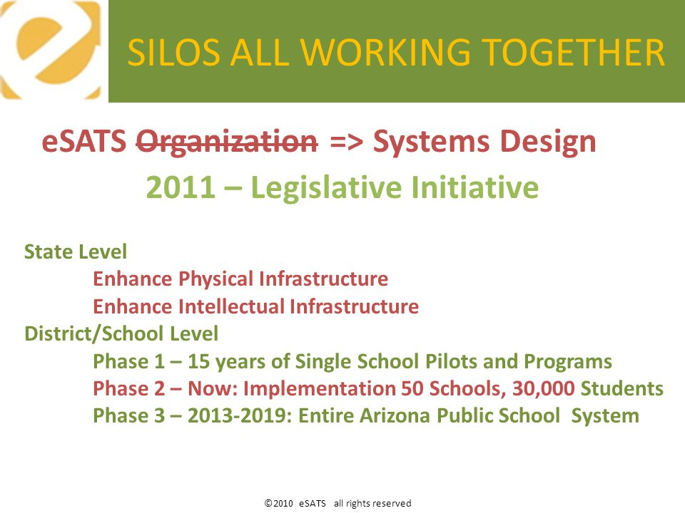 ©2010 eSATS all rights reserved SILOS ALL WORKING TOGETHER eSATS Organization => Systems Design 2011 – Legislative Initiative State Level Enhance Physical Infrastructure Enhance Intellectual Infrastructure District/School Level Phase 1 – 15 years of Single School Pilots and Programs Phase 2 – Now: Implementation 50 Schools, 30,000 Students Phase 3 – 2013-2019: Entire Arizona Public School System