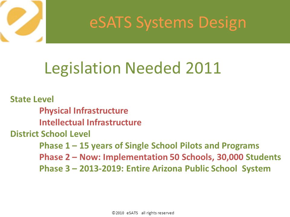 ©2010 eSATS all rights reserved State Level Legislation 1.Study: Current Rules and Regulations Effecting Hybrid eLearning => Cleanup Legislation; 2.Develop: Specification/Certification for Hybrid elearning Savvy Educators; 3.Develop: Specification/Recommendation for Educator Workstation and Peripherals; 4.Develop: Plans and Forecasts of Schools Need for Broadband and Cloud Computing; 5.Implement: Annual Assessment and Report of State Level Infrastructures; Fed State District School Teacher-Student