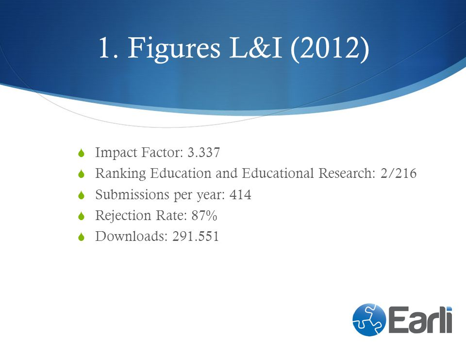 1. Figures L&I (2012) Impact Factor: 3.337 Ranking Education and Educational Research: 2/216 Submissions per year: 414 Rejection Rate: 87% Downloads: