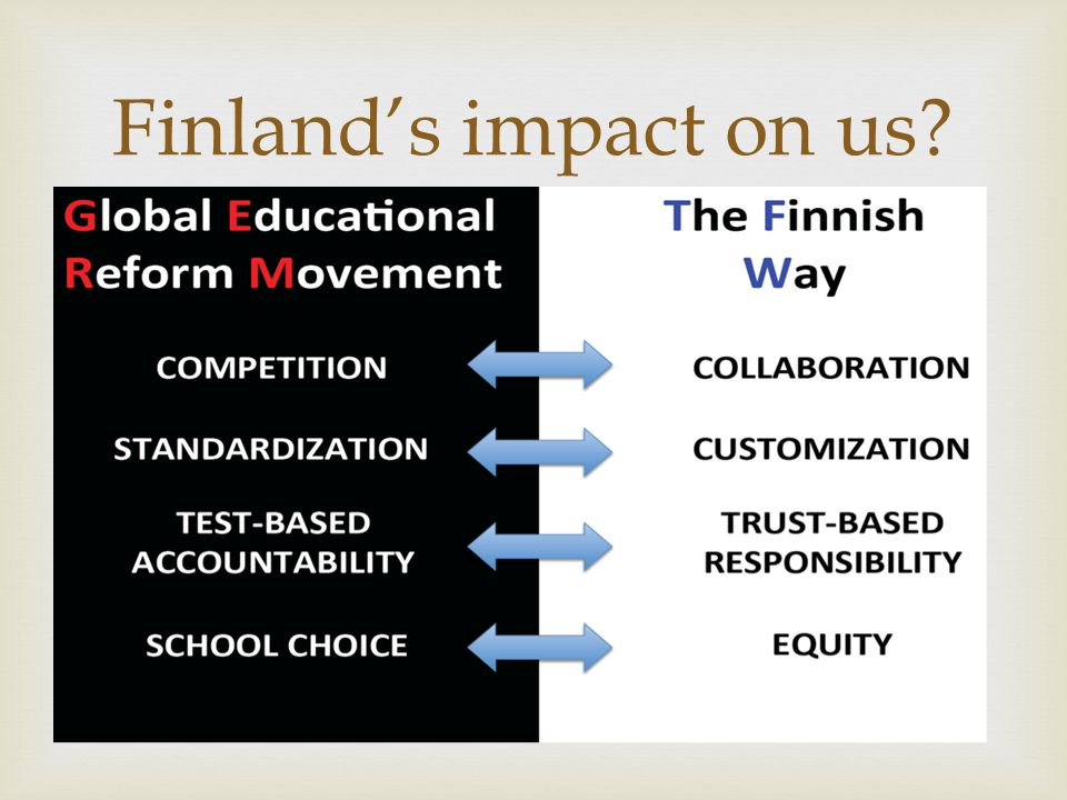 Finlands impact on us?