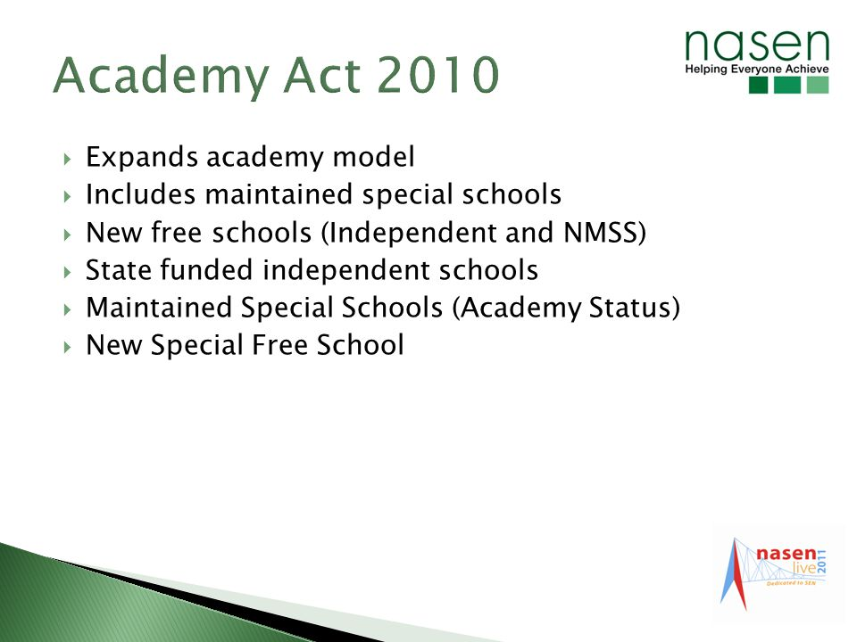 Expands academy model Includes maintained special schools New free schools (Independent and NMSS) State funded independent schools Maintained Special Schools (Academy Status) New Special Free School