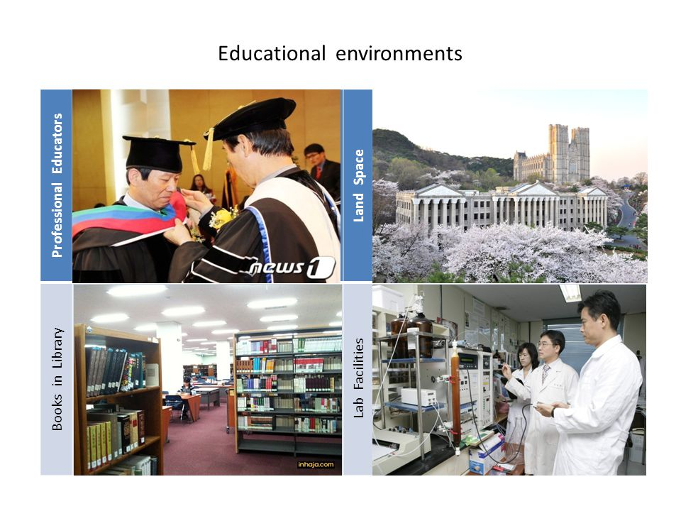 Educational environments Professional Educators Land Space Books in Library Lab Facilities