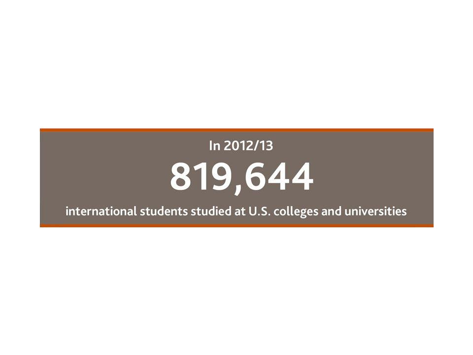 International Students in Arizona