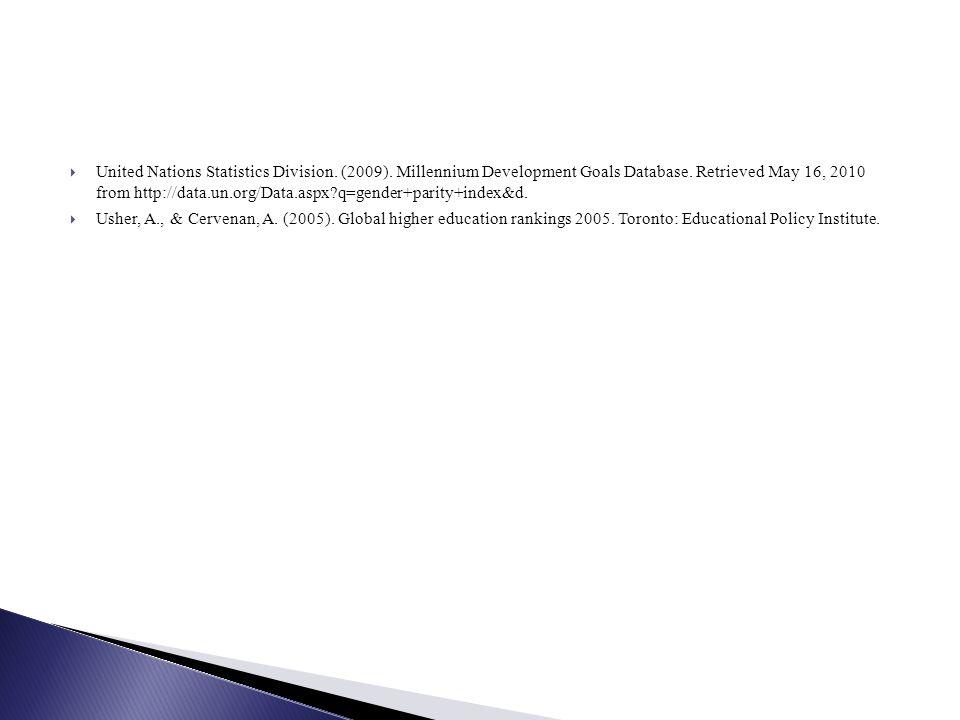 United Nations Statistics Division. (2009). Millennium Development Goals Database.