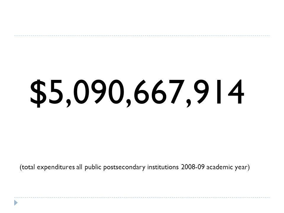 $5,090,667,914 (total expenditures all public postsecondary institutions 2008-09 academic year)