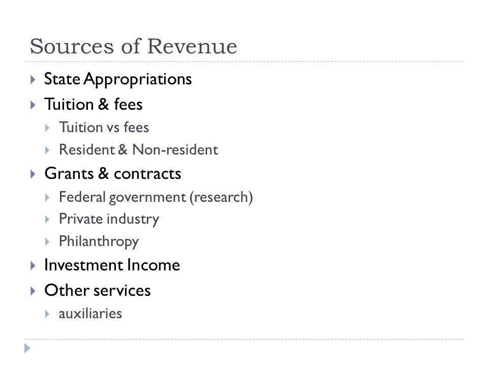 Examples of Revenue Mix Purdue University ITCCI
