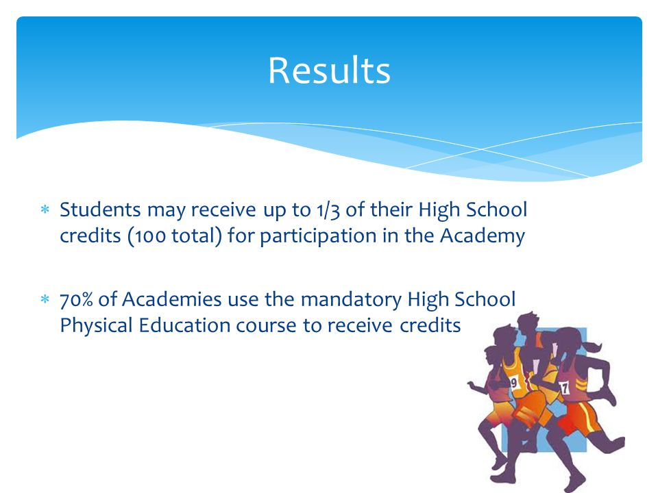 Students may receive up to 1/3 of their High School credits (100 total) for participation in the Academy 70% of Academies use the mandatory High Schoo