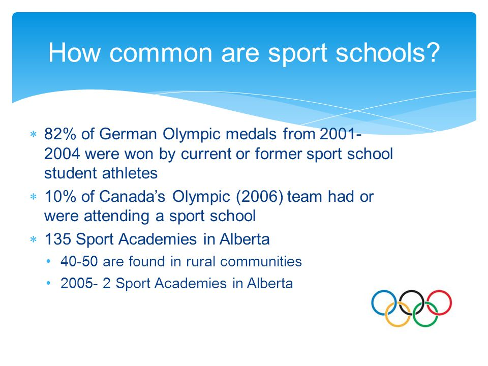 How common are sport schools? 82% of German Olympic medals from 2001- 2004 were won by current or former sport school student athletes 10% of Canadas