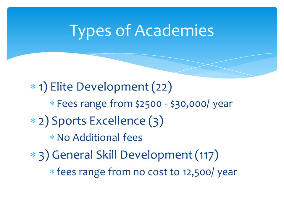 1) Elite Development (22) Fees range from $2500 - $30,000/ year 2) Sports Excellence (3) No Additional fees 3) General Skill Development (117) fees range from no cost to 12,500/ year Types of Academies