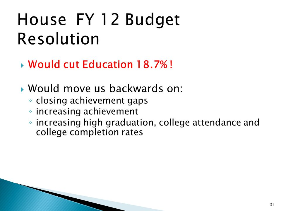 Would cut Education 18.7% .