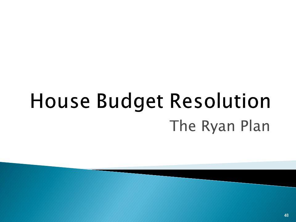 The Ryan Plan 48