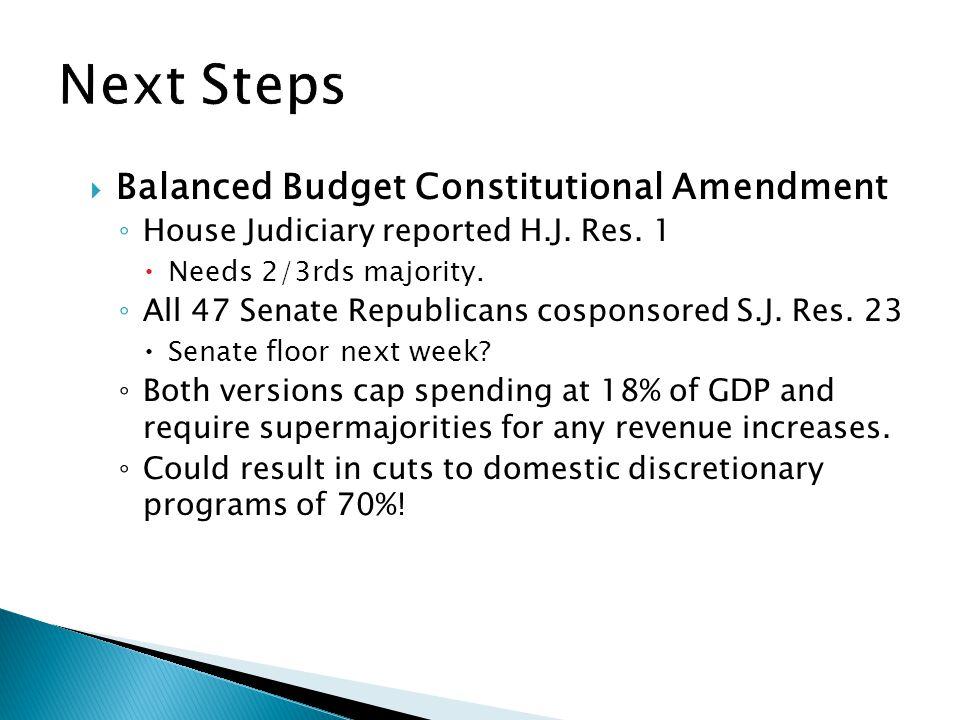 Balanced Budget Constitutional Amendment House Judiciary reported H.J.