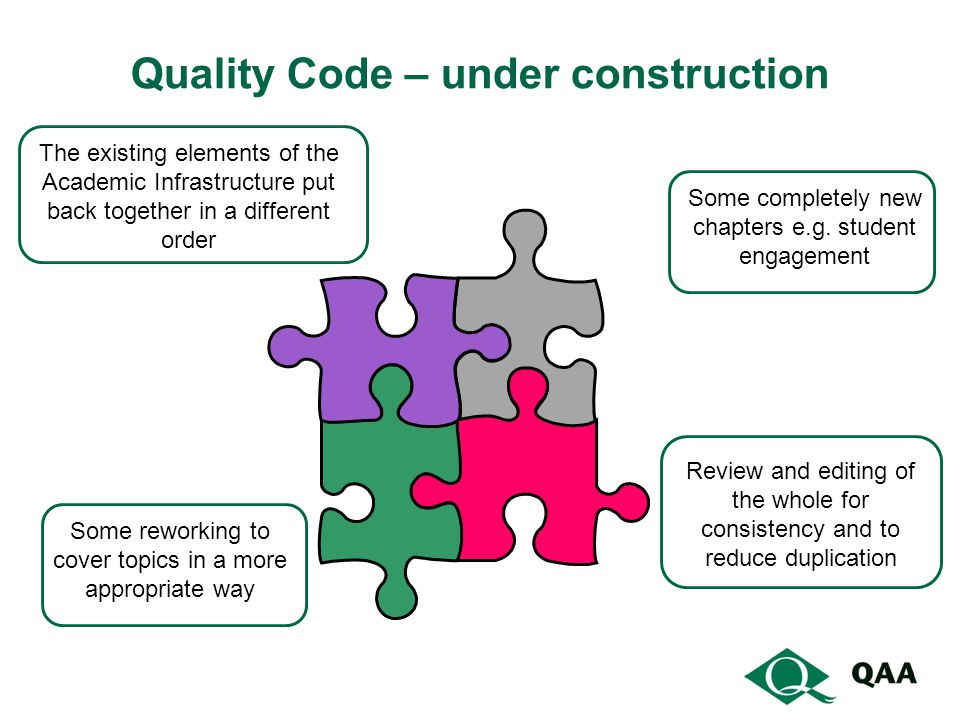 Quality Code – under construction The existing elements of the Academic Infrastructure put back together in a different order Some reworking to cover topics in a more appropriate way Some completely new chapters e.g.