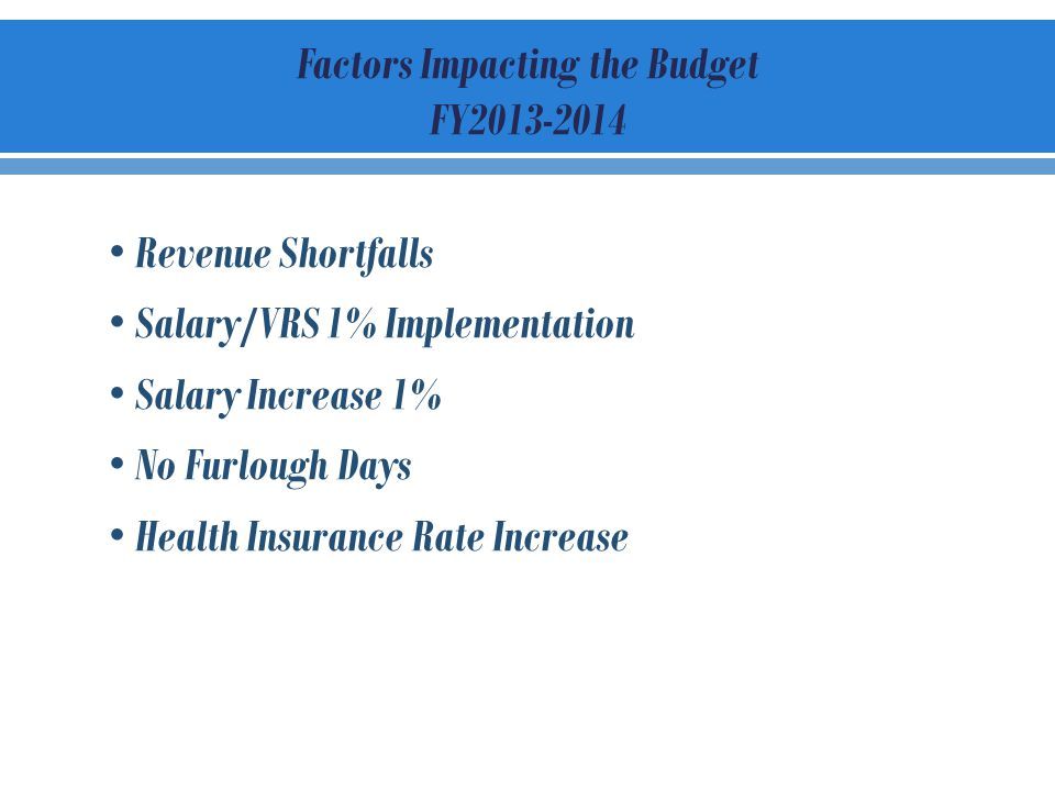 Factors Impacting the Budget FY2013-2014 Revenue Shortfalls Salary/VRS 1% Implementation Salary Increase 1% No Furlough Days Health Insurance Rate Increase