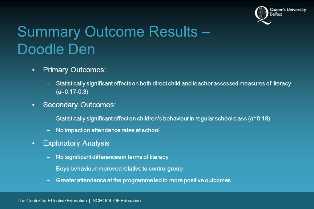 SCHOOL OF Medicine, Dentistry and Biomedical SciencesThe Centre for Effective Education | SCHOOL OF Education Summary Outcome Results – Mate Tricks Primary Outcomes: –No statistically significant effects on pro-social behaviour –Two significant negative effects on anti-social behaviour (d=0.18; 0.20) Secondary Outcomes: –No statistically significant positive effects on wide range of secondary measures –Some significant negative effects in relation to child reported parenting practices Exploratory Analysis –Child programme attendance not related to outcomes –Parental engagement with the programme significant predictor of a range of positive outcomes