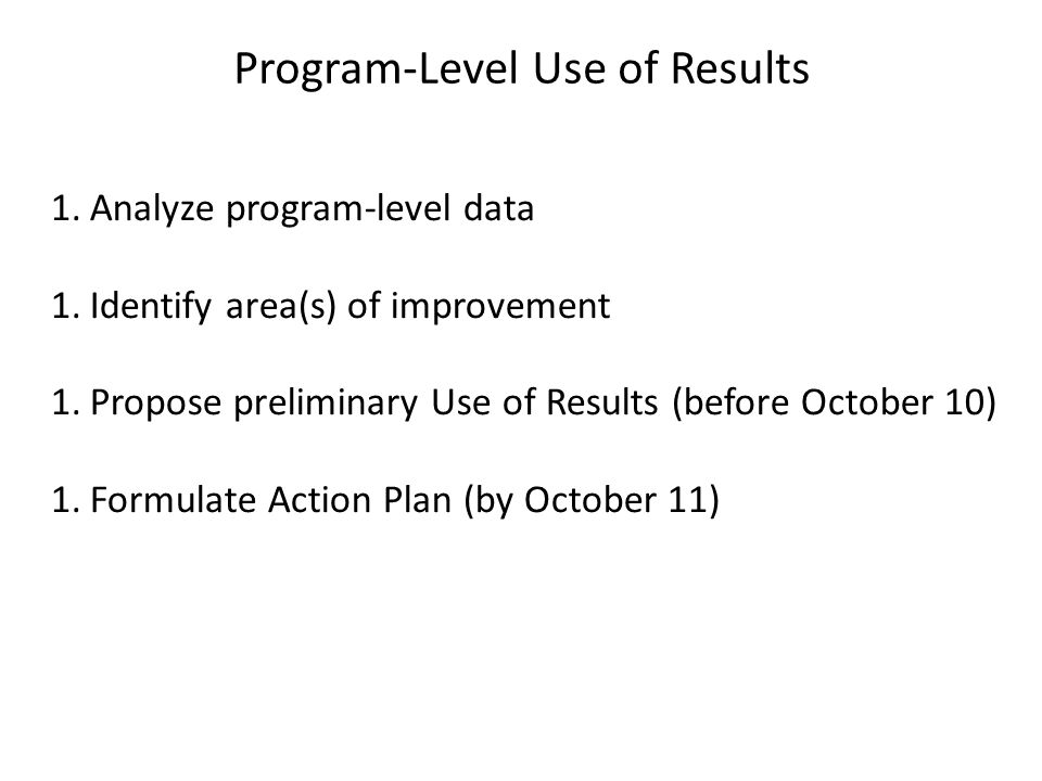 Program-Level Use of Results 1.Analyze program-level data 1.Identify area(s) of improvement 1.Propose preliminary Use of Results (before October 10) 1.Formulate Action Plan (by October 11)