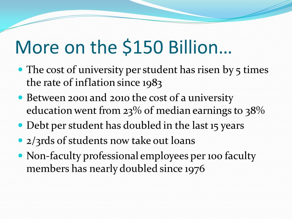 More on the $150 Billion… The cost of university per student has risen by 5 times the rate of inflation since 1983 Between 2001 and 2010 the cost of a university education went from 23% of median earnings to 38% Debt per student has doubled in the last 15 years 2/3rds of students now take out loans Non-faculty professional employees per 100 faculty members has nearly doubled since 1976